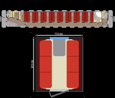 קטגוריית FIRST CLASS ברכבת הטרנס סיבירית